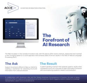 Accenture AI infographic